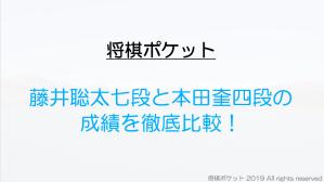 藤井聡太のライバル本田奎