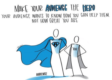 Make Your Audience the Hero