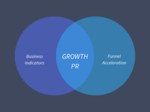growth PR