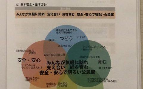 村岡公民館再整備計画 議会報告