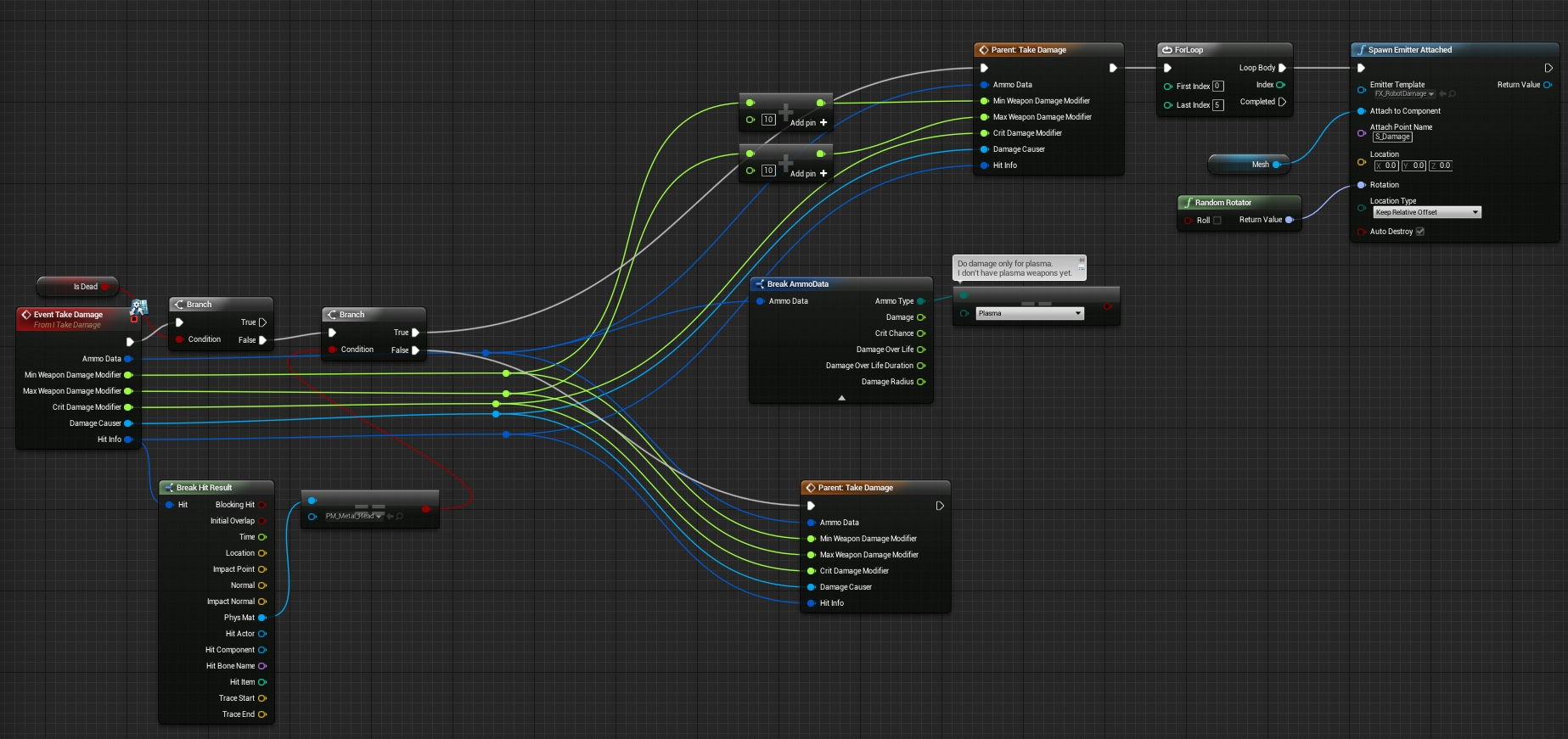 Enemy boss robot shooter tutorial and thats all for the blueprint now we need to crate couple of anim notifies malvernweather Image collections