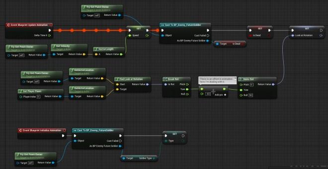animbp_graph