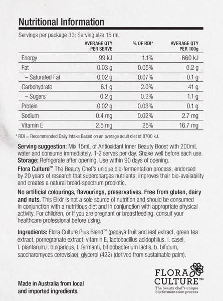 TBC015_NIPs_Antioxidant_1024x1024@2x