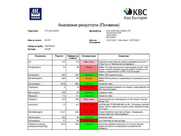 почвен анализ