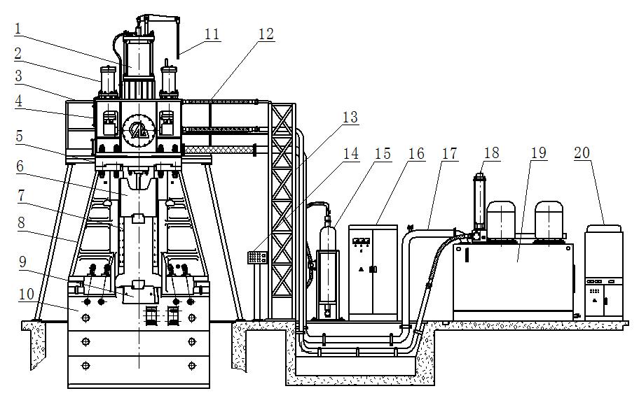 Схема общей структуры полно-гидравлического молота 1- главный цилиндр 2- аккумулятор 3- шт. ремонтная платформа 4- цилиндрическая балка 5- соединительная плита 6- баба 7- направляющий рельс 8- фюзеляж 9- штамподержатель 10- шабот 11- операционный механизм 12- шланг высокого давления 13- стойка трубопроводов 14- станция кнопок 15- батарея баллонов 15-электронный шкаф 17- трубопровод 18-буферный аккумулятор 19- гидростанция 20- масляный холодогенератор