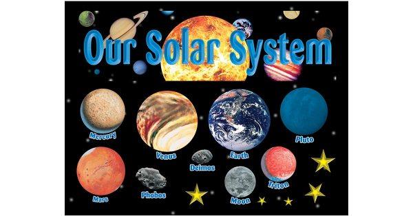 Solar System Bulletin Board - TCR4057 | Teacher Created ...