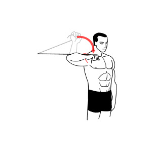 Shoulder IR