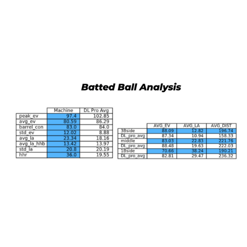 batted ball reports