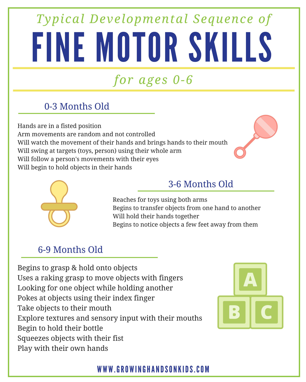 Fine Motor Skills Activity Packet For Parents Teachers