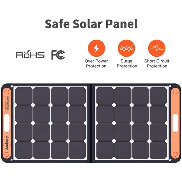 Jackery SolarSaga 100W Portable Solar Panel for Explorer 160/240/500/1000 Power Station, Foldable US Solar Cell Solar Charger with USB Outputs for Phones