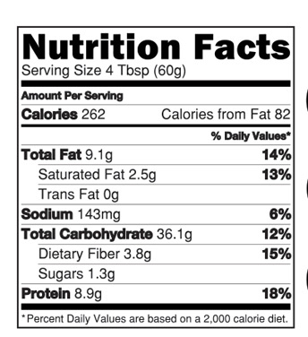 Instant Ragi Moongdal Mix Nutrition facts
