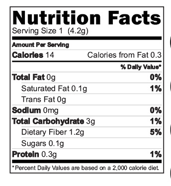Turmeric Milk Masala Nutrition Facts