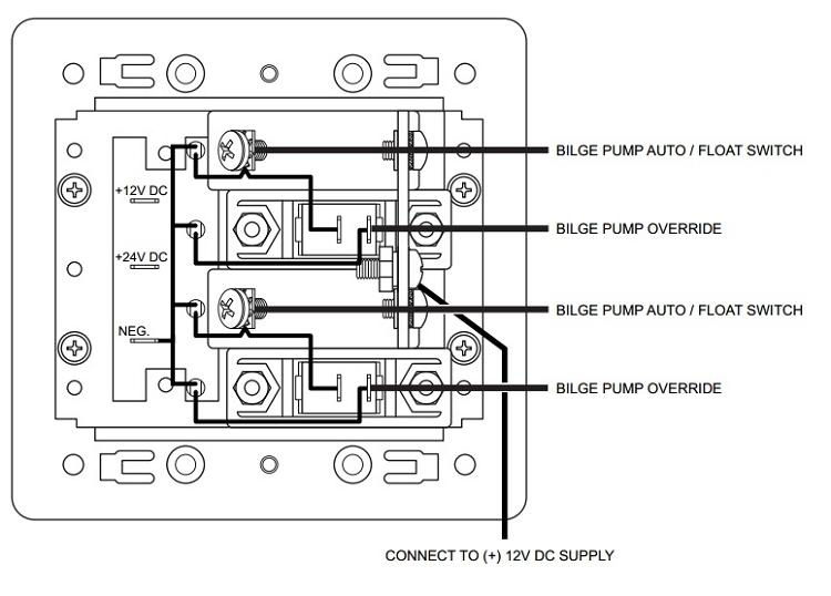 Blue Sea 1522 Dual Bilge Pump Control Panel