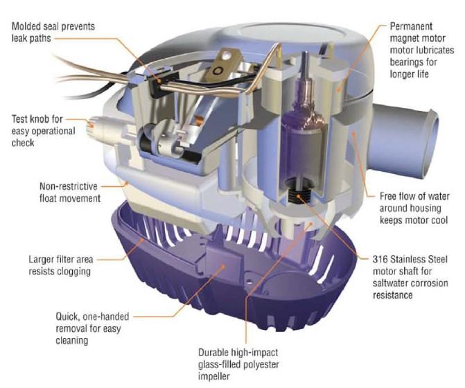 ATT 4511 7 1?resize=665%2C555 seaflo bilge pump wiring diagram seaflo wiring diagrams collection seaflo bilge pump wiring diagram at readyjetset.co