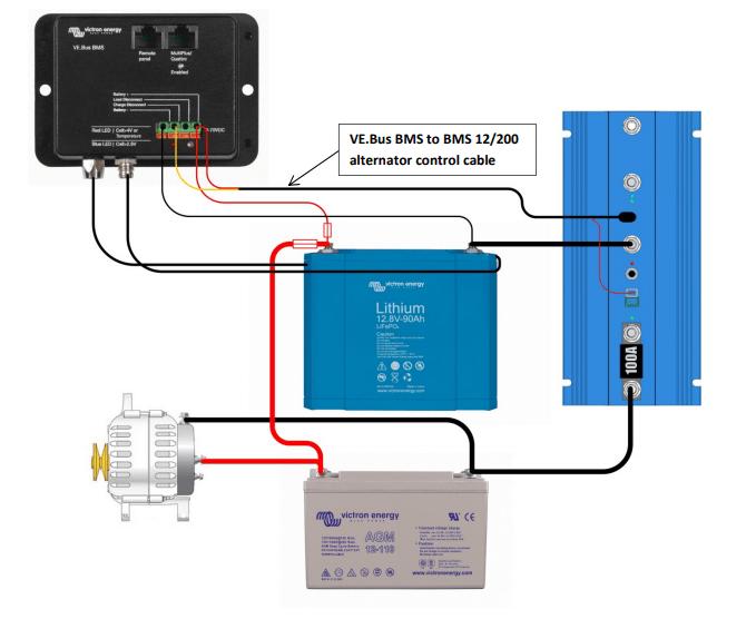 Awe Inspiring Balmar Alternator Wiring Diagram Wiring 101 Capemaxxcnl