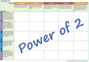 power of 2 Strengthsfinder compare top 5 theme pairs Cascade collaboration strengths conflict