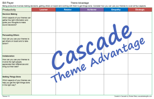 Cascade strengths theme advantage report grid strengthsfinder matrix