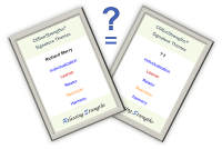 Clifton Strengths Twins Gallup StrengthsFinder same top 5 themes