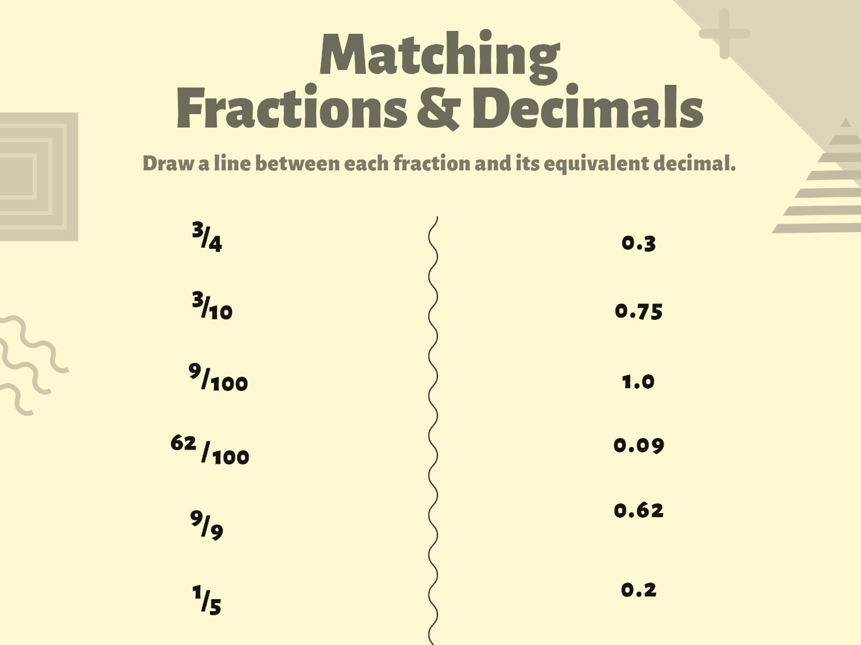 Understanding Fractions Amp Decimals