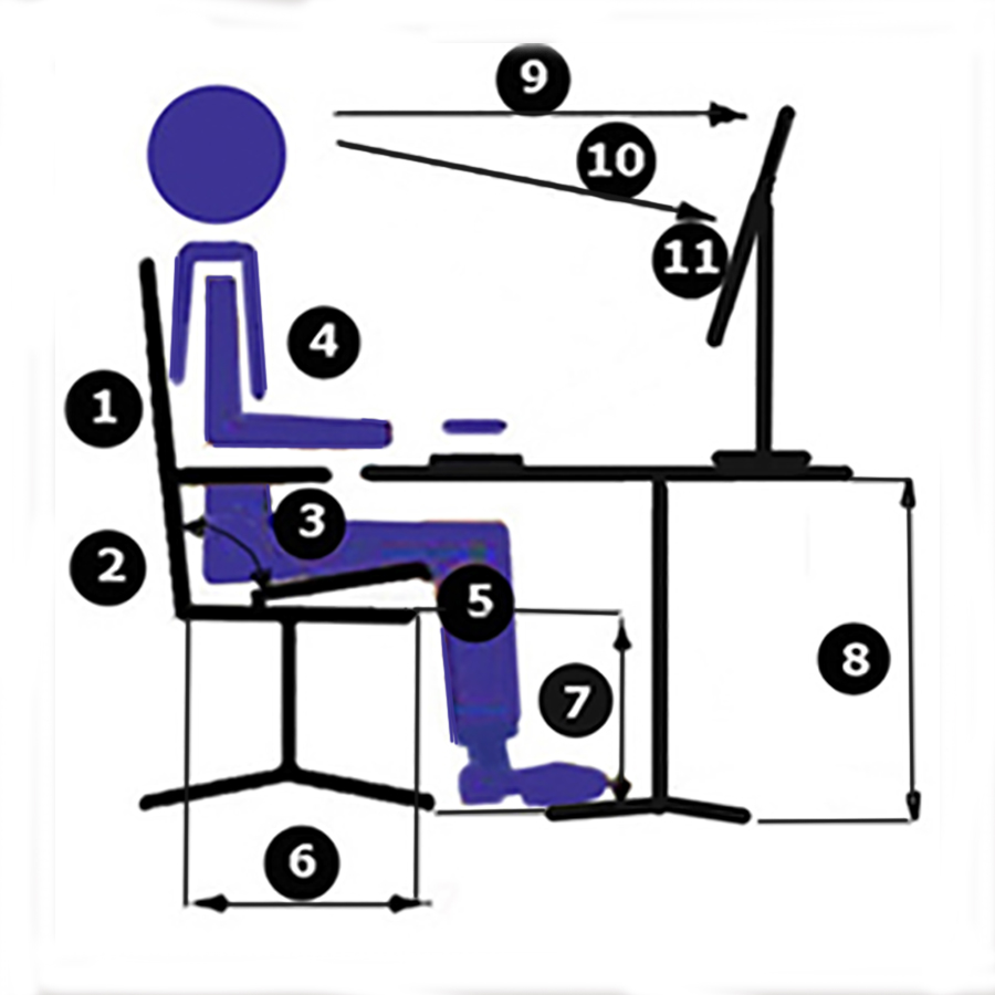 RSI-ergonomie-stoelafstelling-zitpositie-werkplek