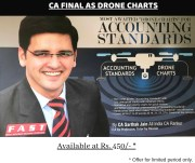 CA Final AS DRONE CHARTS (CA FINAL - Old Course) By CA Sarthak Jain