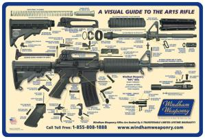 Windham Weaponry Visual Guide Countermat