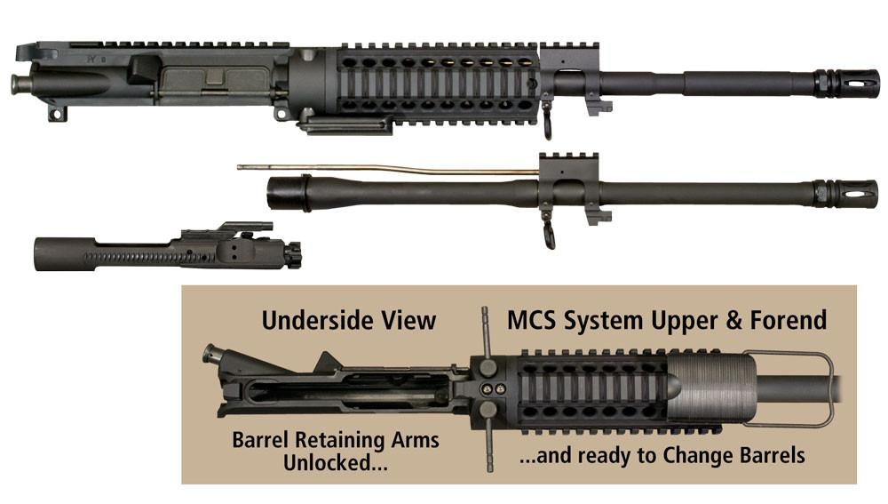 MCS (Multi Caliber System) Upper Receiver Assembly Kit for