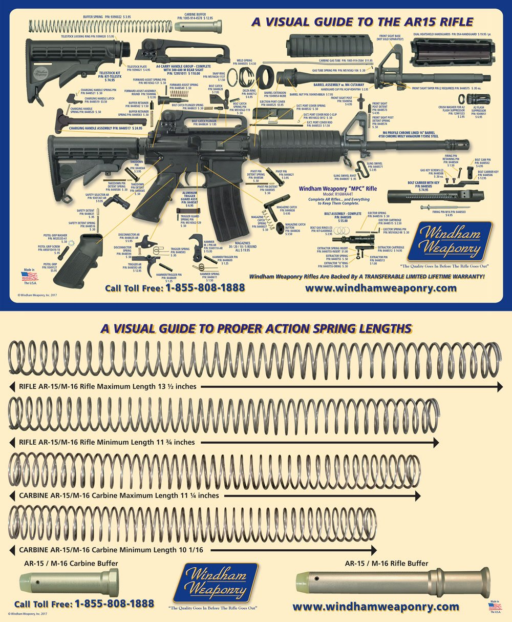 Windham Weaponry Laminated Parts Guide with Buffer Spring