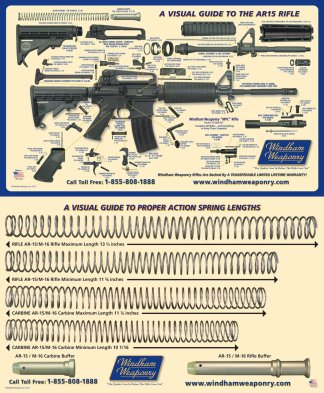 Windham Weaponry Laminated Parts Guide with Buffer Spring Lengths