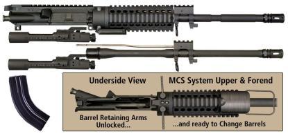 MCS (Multi Caliber System) .300 Blackout/7.62x39 Upper Receiver Assembly Kit for AR15 / M16