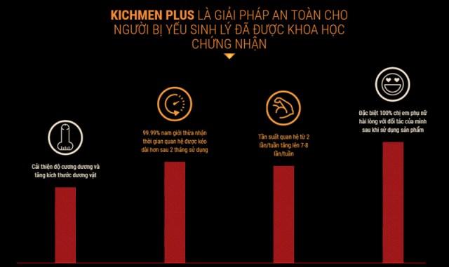 lưu ý khi sử dụng kichmen plus