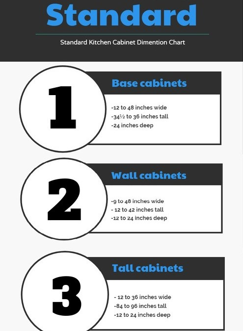 Standard Kitchen Cabinet Dimensions Guide | Standard Size of Different Styled Kitchen Cabinets