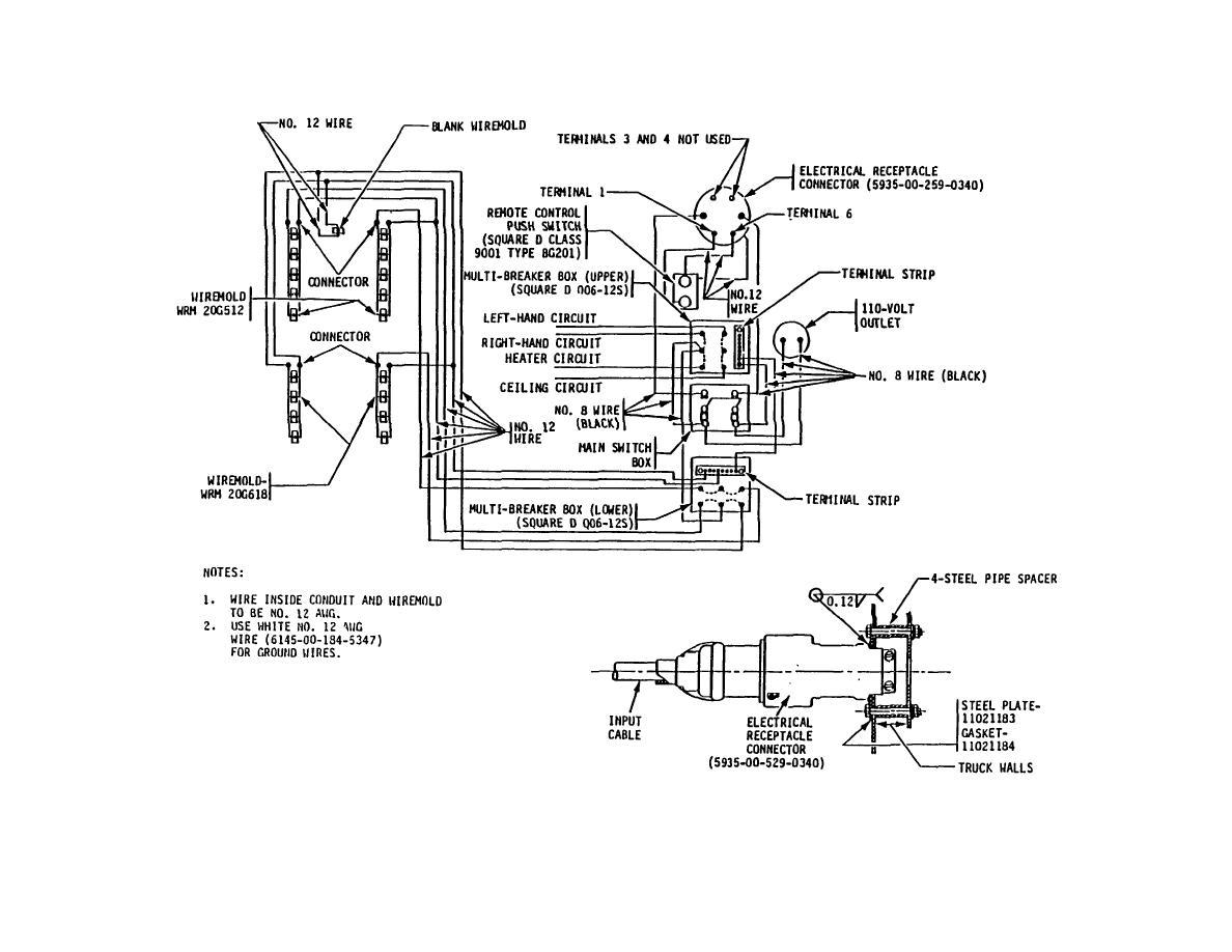 Figure 16 Wiring Diagram M109a3
