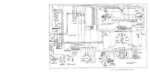Figure 12 Schematic wiring diagram (dynamotor welder)