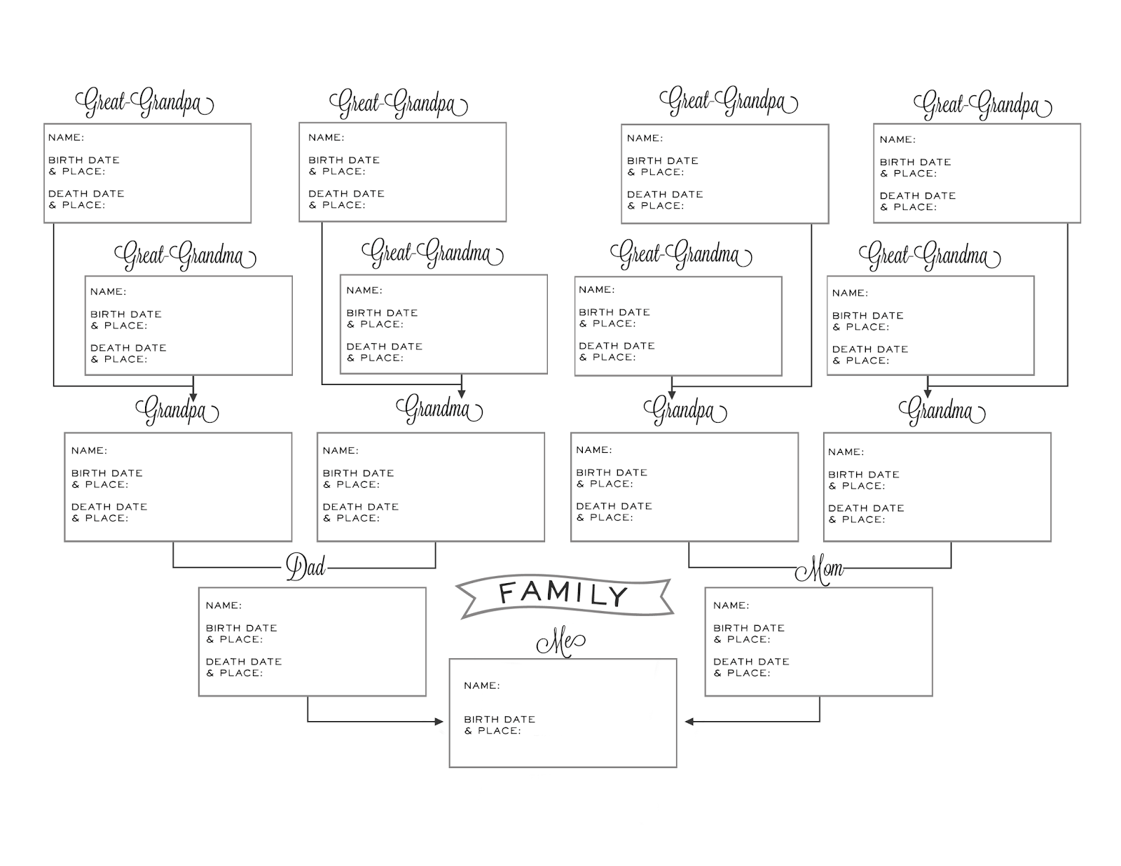Pedigree Chart Printable Free