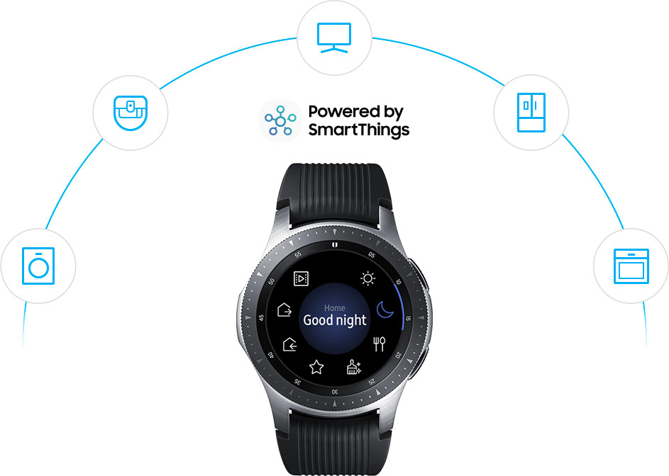 Front view of 46mm Galaxy Watch in Silver with SmartThings App logo and logos of connected devices in semicircle on top.