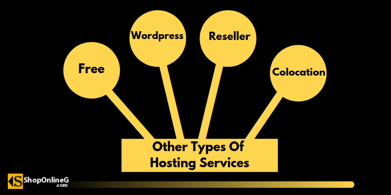 8 Popular Types of Web Hosting Services In Nigeria Hosting Guide