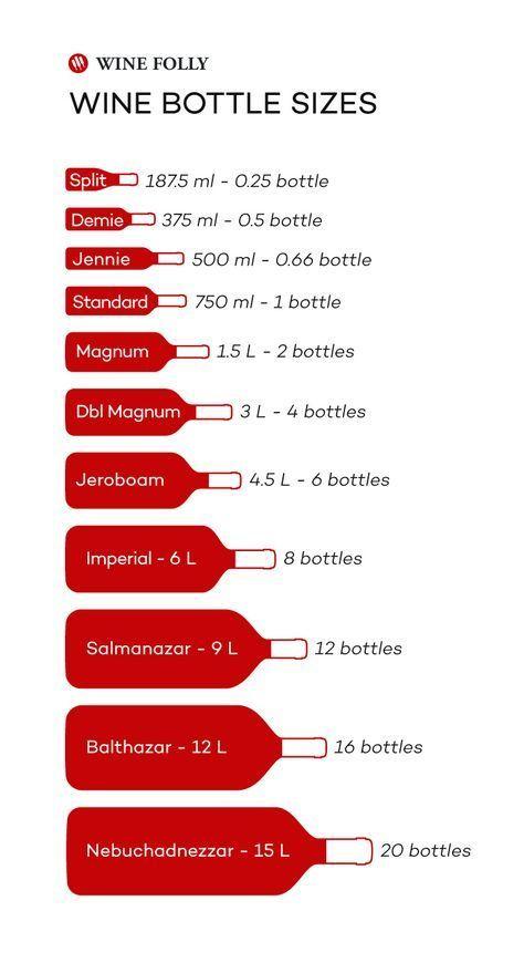 Các kích thước chai rượu tiêu chuẩn
