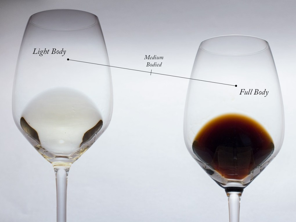 khám phá 5 đặc điểm cơ bản của rượu vang