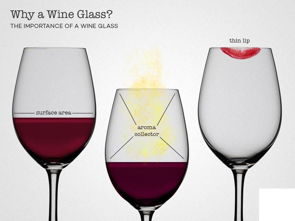 Một số ly rượu vang nhất định hoạt động tốt hơn những ly khác . Vậy những ly rượu vang tốt nhất cho bạn là những loại nào?