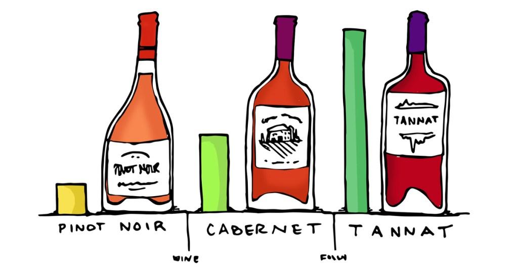 Nó có thể gây ngạc nhiên, nhưng một số nghiên cứu thử nghiệm trên người đã chỉ ra rằng uống rượu vang đỏ