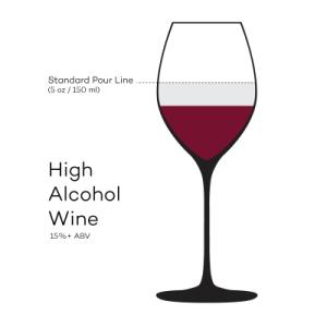 Giống như tất cả các loại đồ uống có cồn, nồng độ cồn trong rượu vang được biểu thị bằng con số 'ABV