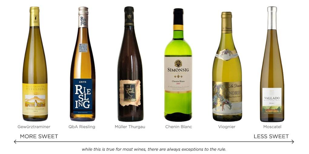 Rượu vang ngọt nhẹ có vị ngọt sảng khoái, hoàn hảo cho một buổi chiều ấm áp. Nhiều loại rượu vang ngọt này kết hợp tốt với các món ăn cay