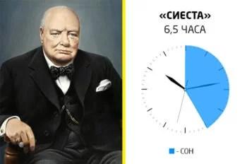 Распорядок дня Уинстона Черчилля