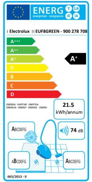 EUF8green electrolux miljø mest klimavenlige støvsuger miljørigtig støvsuger poseløs