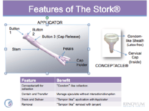 The Stork: Helping Couples Conceive #TheStork