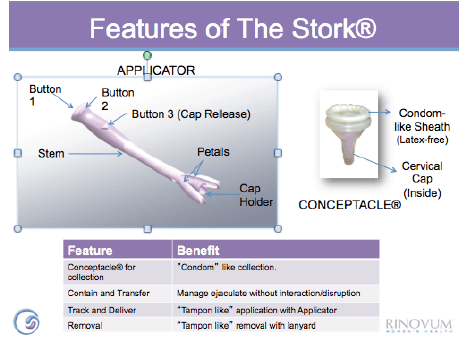 The Stork Features Trying To Conceive