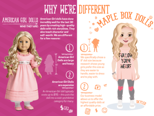 Maple Box Dolls Subscription