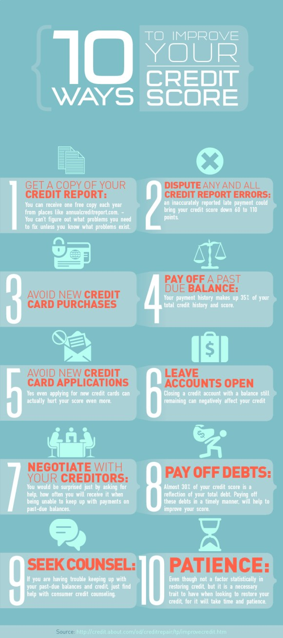Ways to raise your credit score