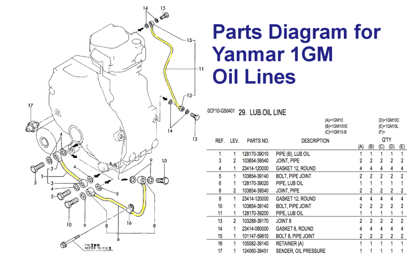 Incredible Yanmar Engine Spare Parts List Amatmotor Co Wiring Database Xlexigelartorg